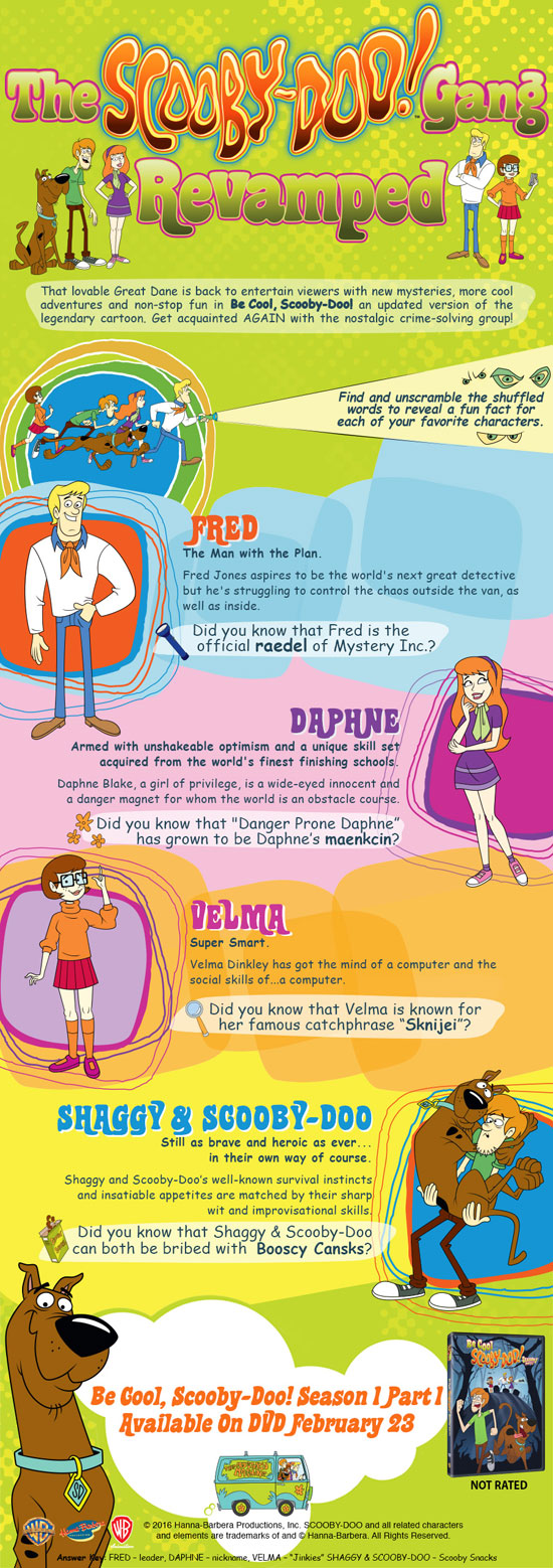 Be Cool, Scooby-Doo! Infographic